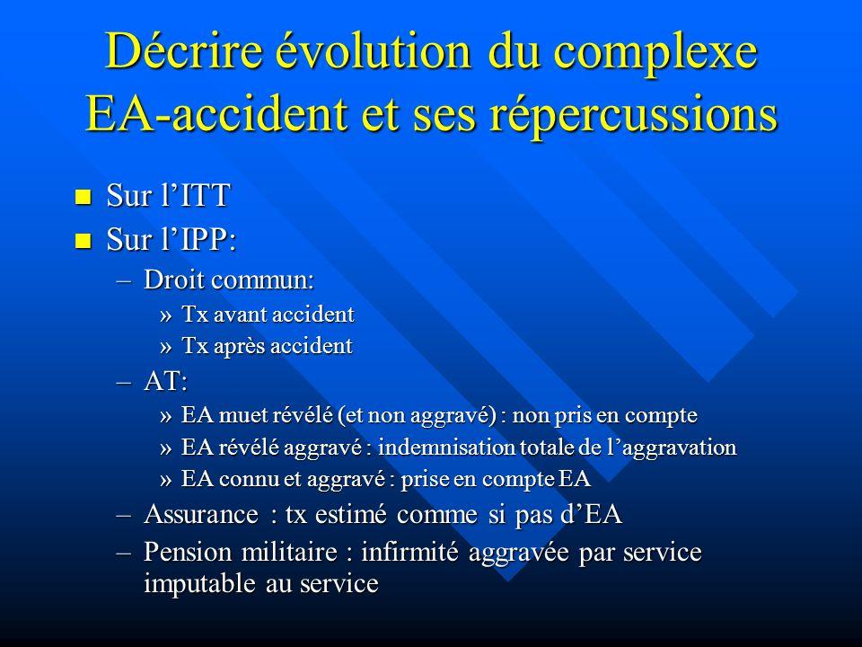 Décrire évolution du complexe EA-accident et ses répercussions Sur lITT Sur lITT Sur lIPP: Sur lIPP: –Droit commun: »Tx avant accident »Tx après accid