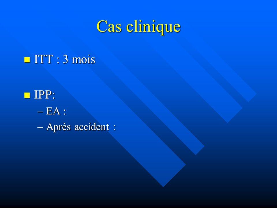 Cas clinique ITT : 3 mois ITT : 3 mois IPP: IPP: –EA : –Après accident :