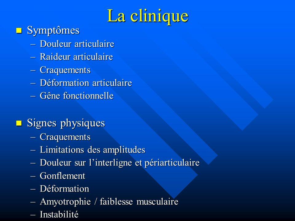 La clinique Symptômes Symptômes –Douleur articulaire –Raideur articulaire –Craquements –Déformation articulaire –Gêne fonctionnelle Signes physiques S