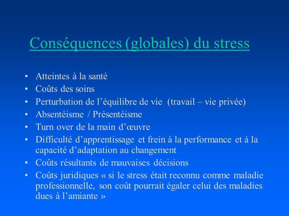 Conséquences (globales) du stress Atteintes à la santé Coûts des soins Perturbation de léquilibre de vie (travail – vie privée) Absentéisme / Présenté