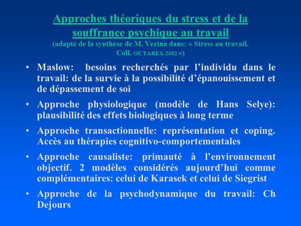 Approches théoriques du stress et de la souffrance psychique au travail (adapté de la synthèse de M. Vezina dans: « Stress au travail. Coll. OCTARES.