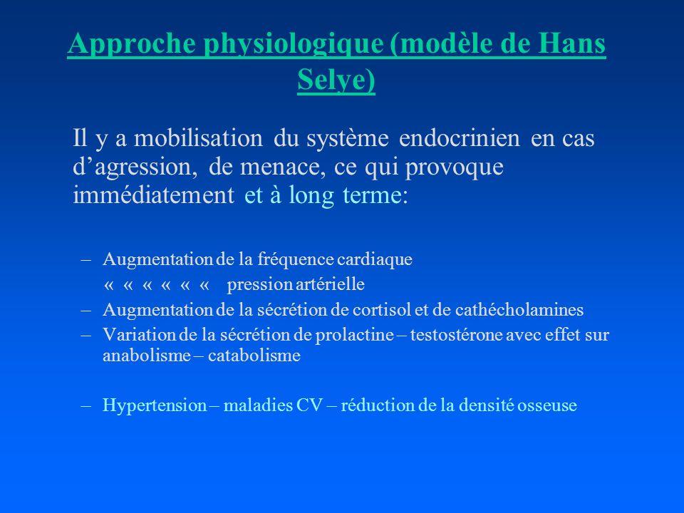 Approche physiologique (modèle de Hans Selye) Il y a mobilisation du système endocrinien en cas dagression, de menace, ce qui provoque immédiatement e
