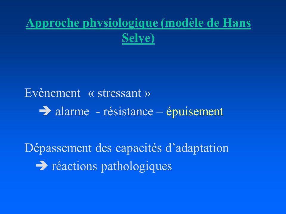 Approche physiologique (modèle de Hans Selye) Evènement « stressant » alarme - résistance – épuisement Dépassement des capacités dadaptation réactions
