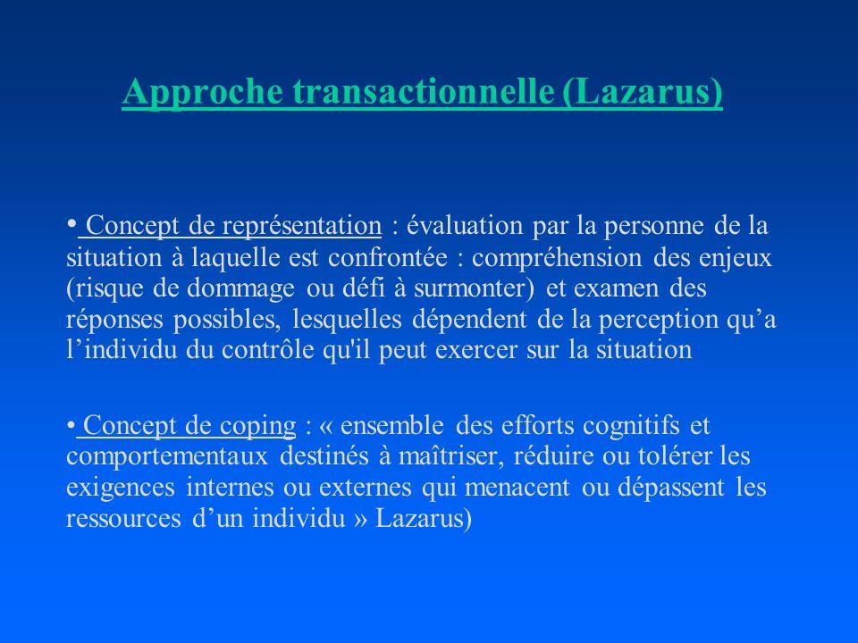 Approche transactionnelle (Lazarus) Concept de représentation : évaluation par la personne de la situation à laquelle est confrontée : compréhension d