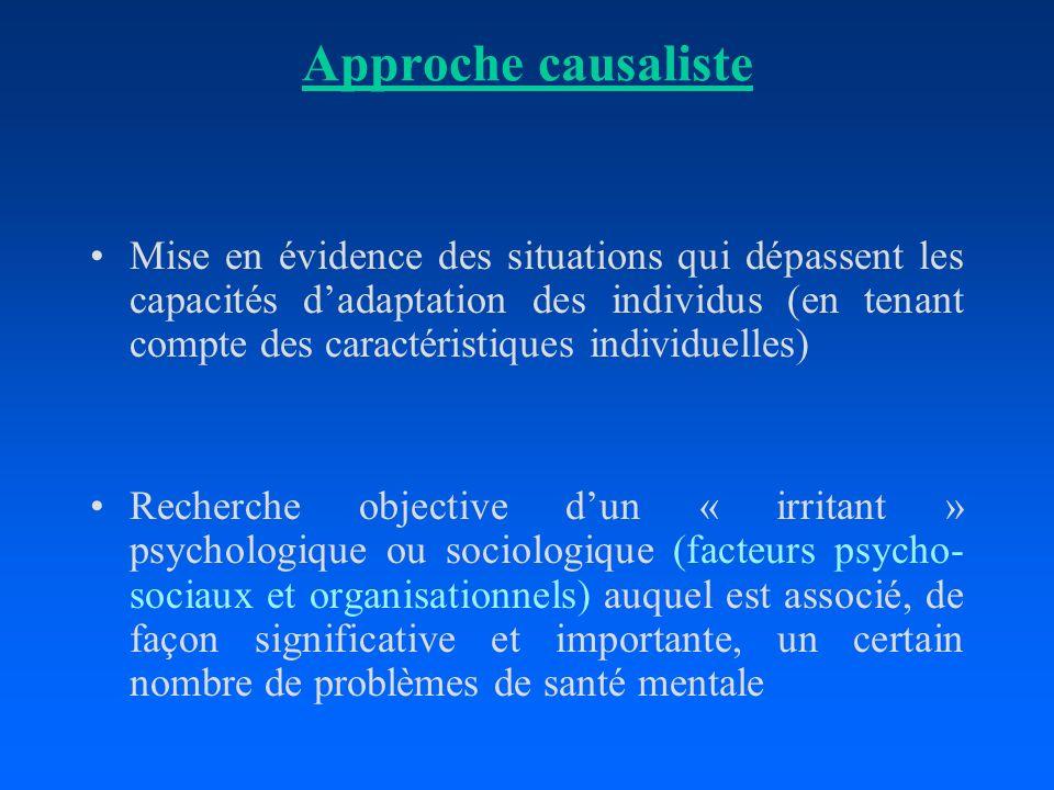 Approche causaliste Mise en évidence des situations qui dépassent les capacités dadaptation des individus (en tenant compte des caractéristiques indiv