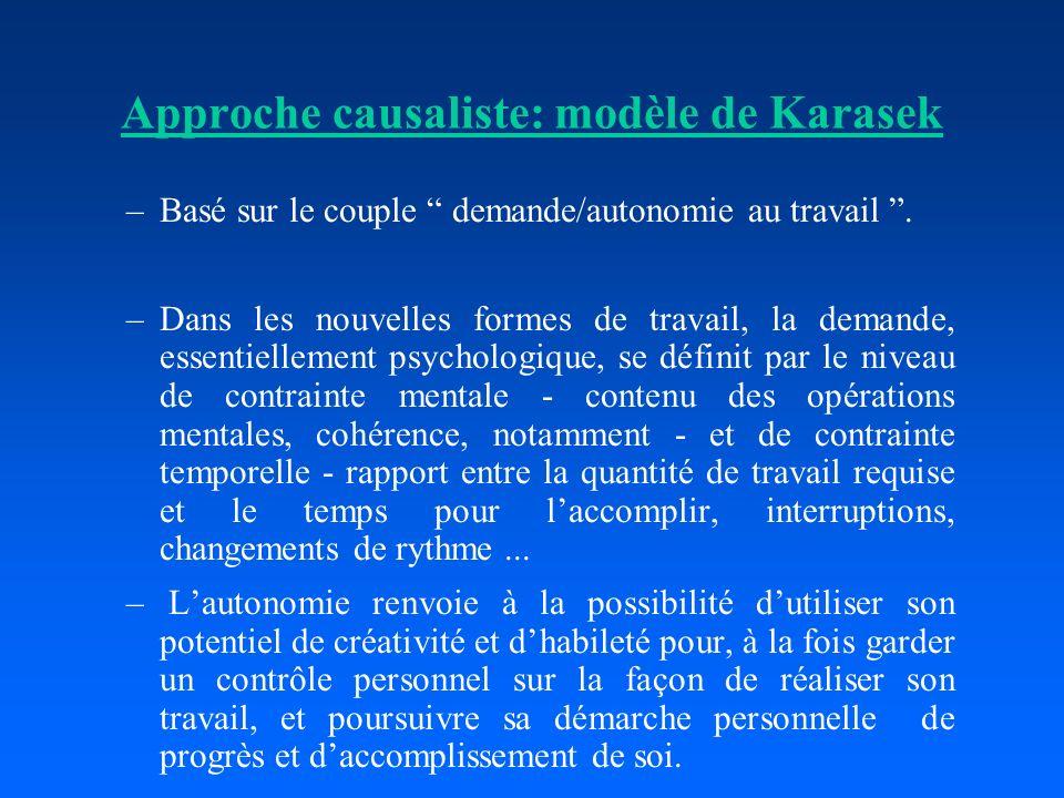 Approche causaliste: modèle de Karasek –Basé sur le couple demande/autonomie au travail. –Dans les nouvelles formes de travail, la demande, essentiell