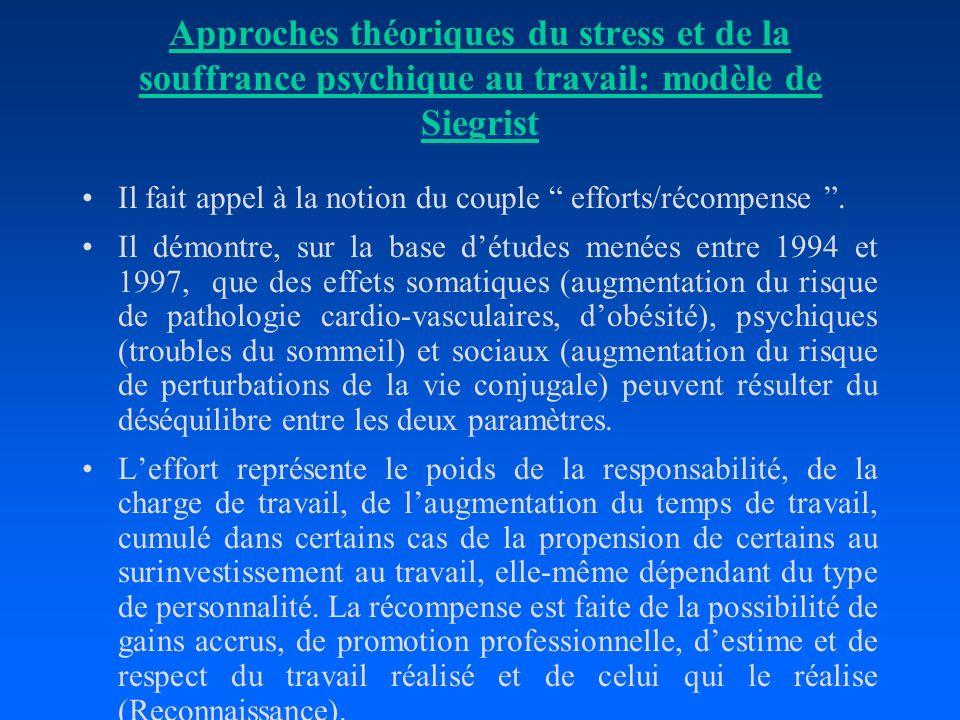 Approches théoriques du stress et de la souffrance psychique au travail: modèle de Siegrist Il fait appel à la notion du couple efforts/récompense. Il