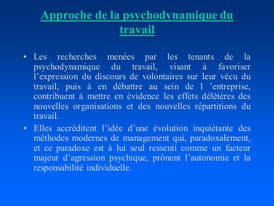 Approche de la psychodynamique du travail Les recherches menées par les tenants de la psychodynamique du travail, visant à favoriser lexpression du di