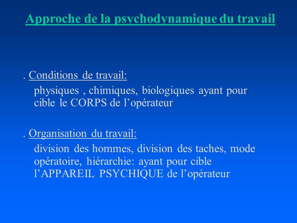 . Conditions de travail: physiques, chimiques, biologiques ayant pour cible le CORPS de lopérateur. Organisation du travail: division des hommes, divi