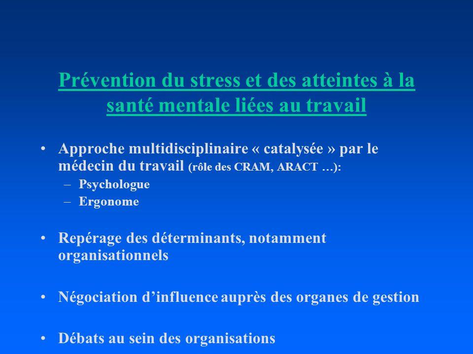 Prévention du stress et des atteintes à la santé mentale liées au travail Approche multidisciplinaire « catalysée » par le médecin du travail (rôle de