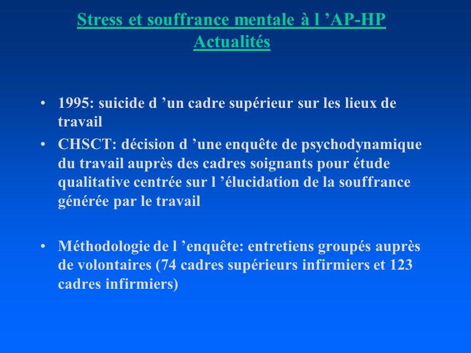 Stress et souffrance mentale à l AP-HP Actualités 1995: suicide d un cadre supérieur sur les lieux de travail CHSCT: décision d une enquête de psychod