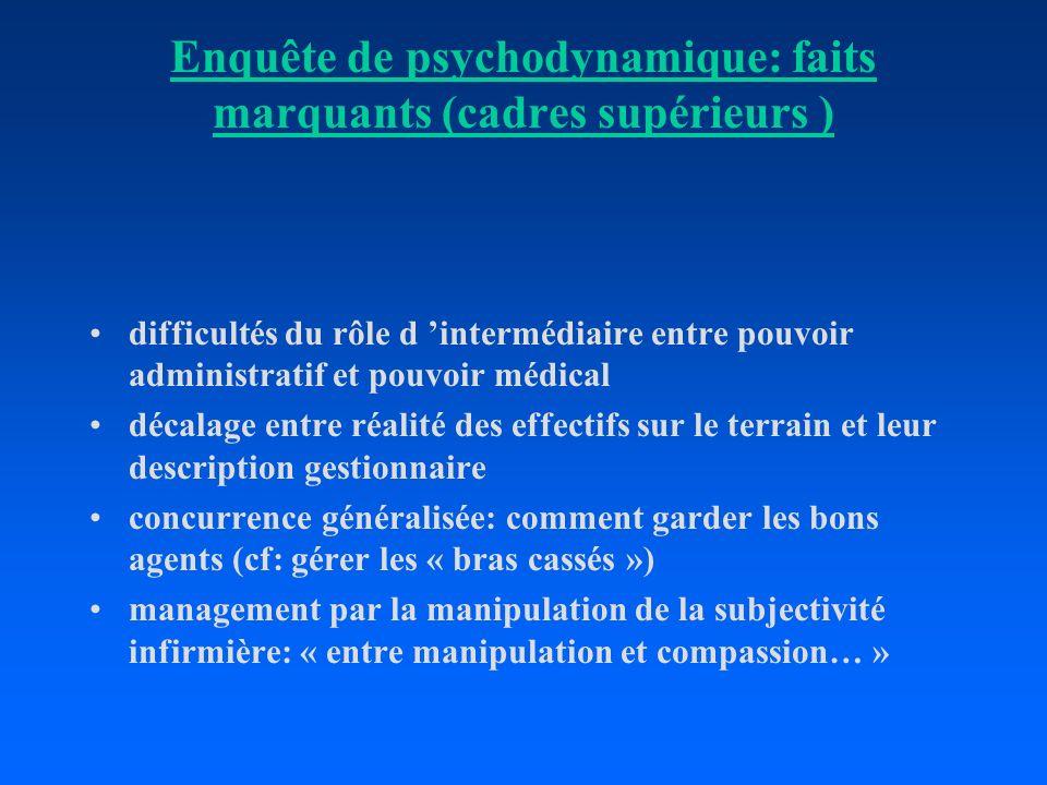 Enquête de psychodynamique: faits marquants (cadres supérieurs ) difficultés du rôle d intermédiaire entre pouvoir administratif et pouvoir médical dé