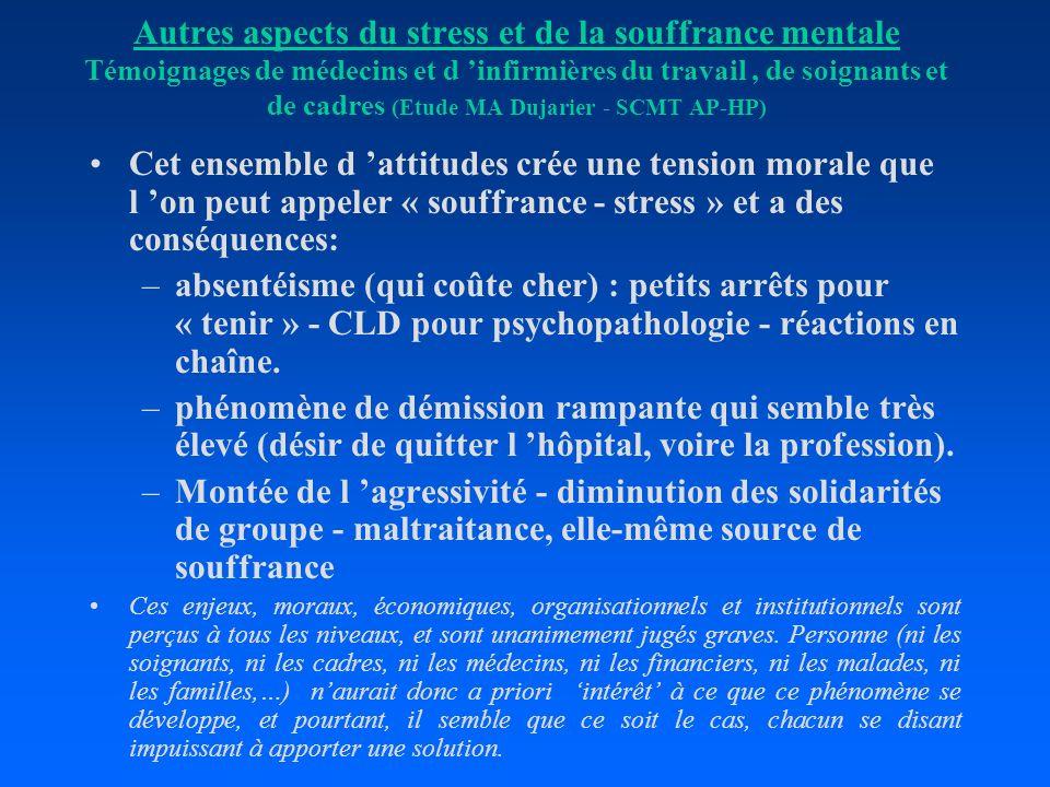 Autres aspects du stress et de la souffrance mentale Témoignages de médecins et d infirmières du travail, de soignants et de cadres (Etude MA Dujarier