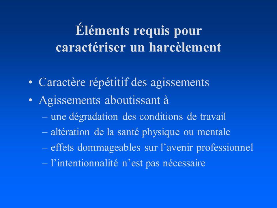 Éléments requis pour caractériser un harcèlement Caractère répétitif des agissements Agissements aboutissant à –une dégradation des conditions de trav