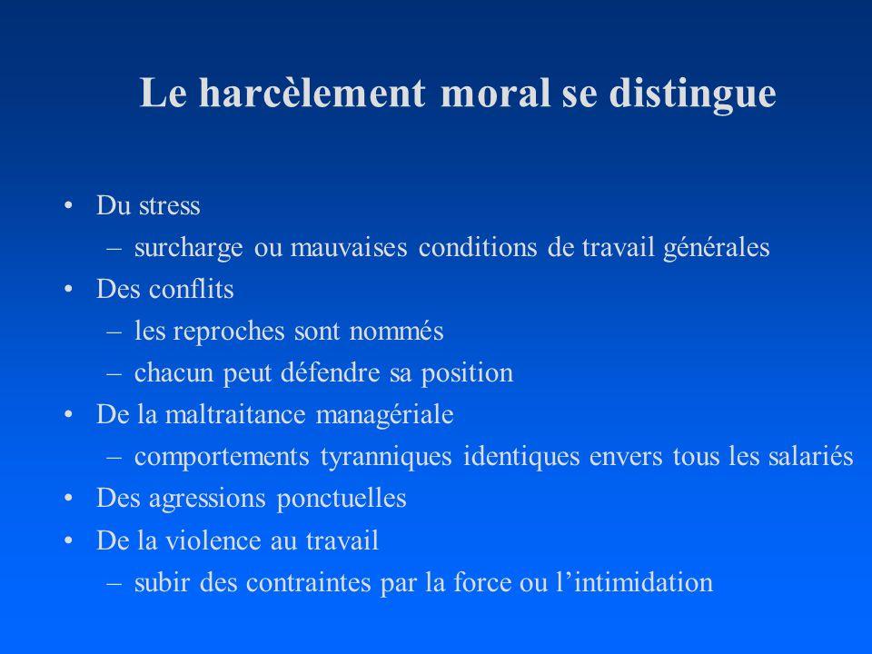 Le harcèlement moral se distingue Du stress –surcharge ou mauvaises conditions de travail générales Des conflits –les reproches sont nommés –chacun pe