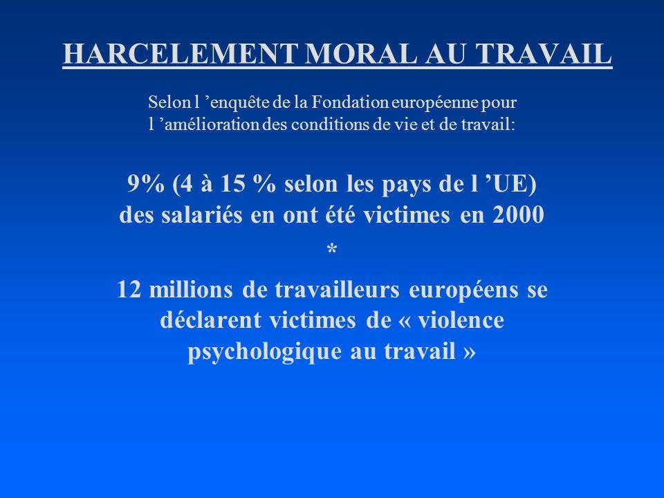 HARCELEMENT MORAL AU TRAVAIL Selon l enquête de la Fondation européenne pour l amélioration des conditions de vie et de travail: 9% (4 à 15 % selon le