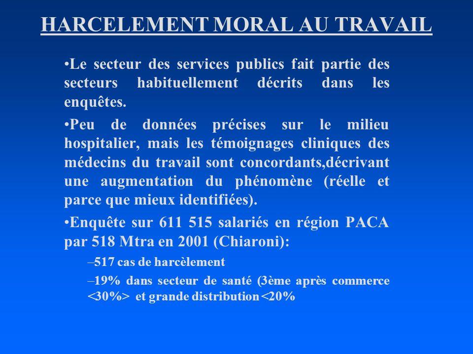 HARCELEMENT MORAL AU TRAVAIL Le secteur des services publics fait partie des secteurs habituellement décrits dans les enquêtes. Peu de données précise