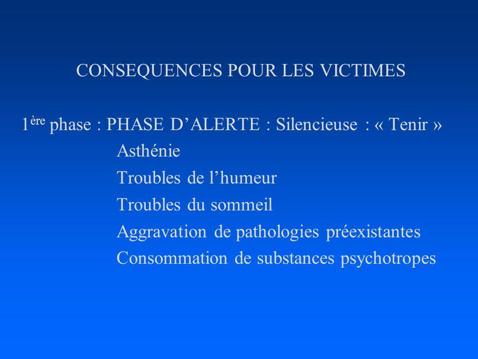 CONSEQUENCES POUR LES VICTIMES 1 ère phase : PHASE DALERTE : Silencieuse : « Tenir » Asthénie Troubles de lhumeur Troubles du sommeil Aggravation de p