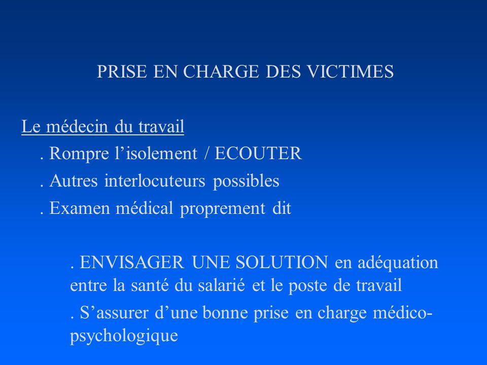 PRISE EN CHARGE DES VICTIMES Le médecin du travail. Rompre lisolement / ECOUTER. Autres interlocuteurs possibles. Examen médical proprement dit. ENVIS