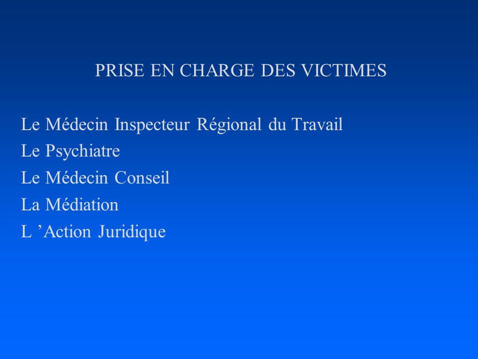 PRISE EN CHARGE DES VICTIMES Le Médecin Inspecteur Régional du Travail Le Psychiatre Le Médecin Conseil La Médiation L Action Juridique