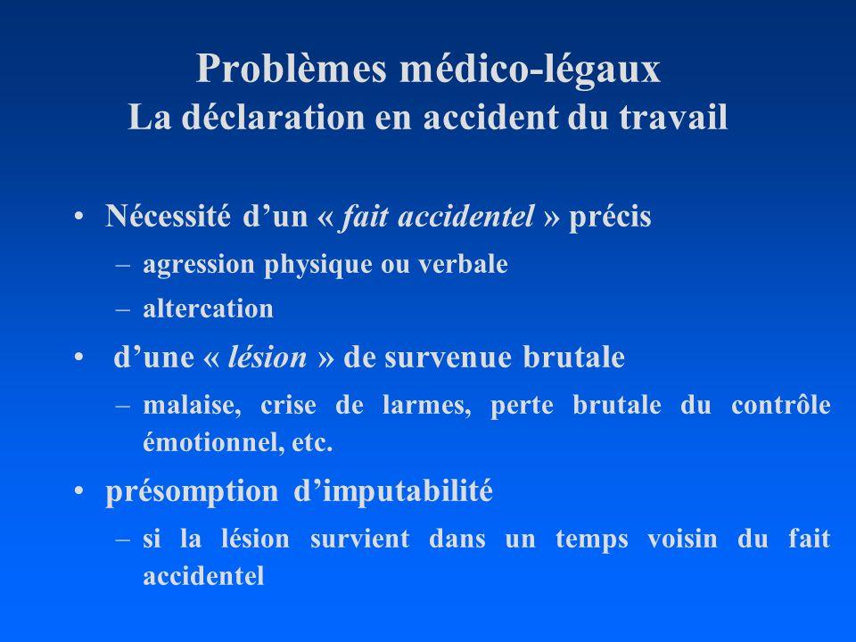 Problèmes médico-légaux La déclaration en accident du travail Nécessité dun « fait accidentel » précis –agression physique ou verbale –altercation dun