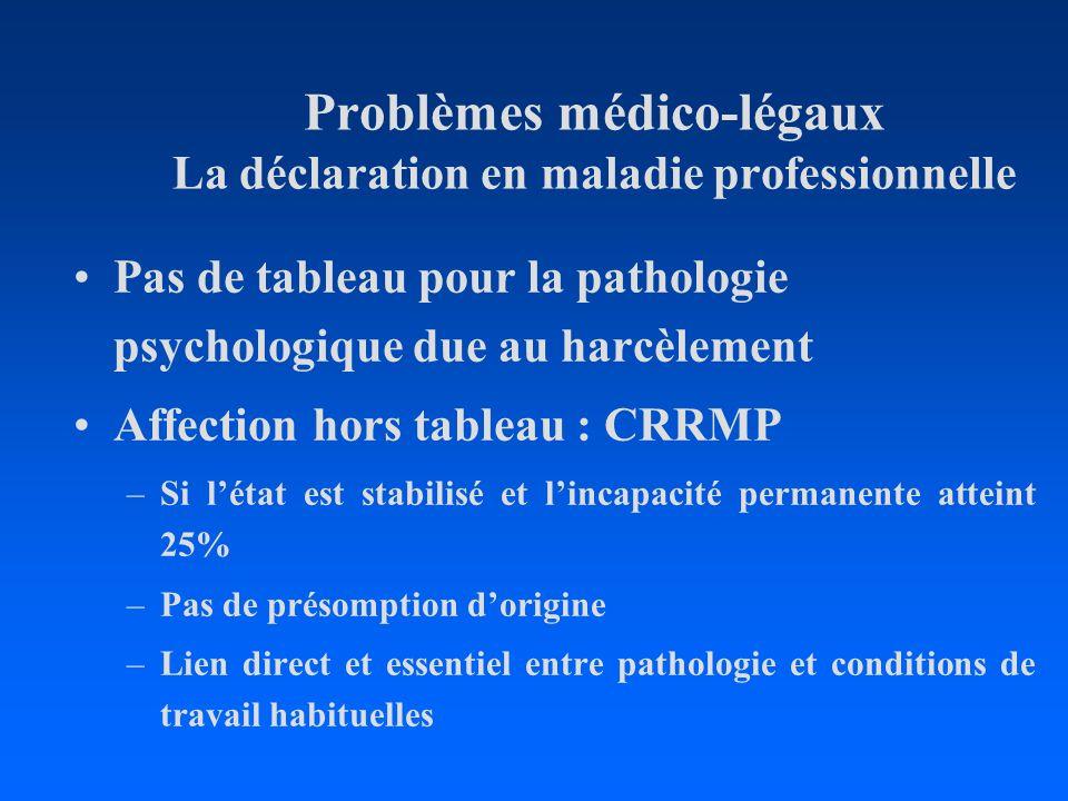 Problèmes médico-légaux La déclaration en maladie professionnelle Pas de tableau pour la pathologie psychologique due au harcèlement Affection hors ta