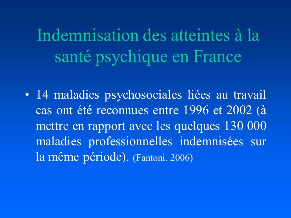Indemnisation des atteintes à la santé psychique en France 14 maladies psychosociales liées au travail cas ont été reconnues entre 1996 et 2002 (à met