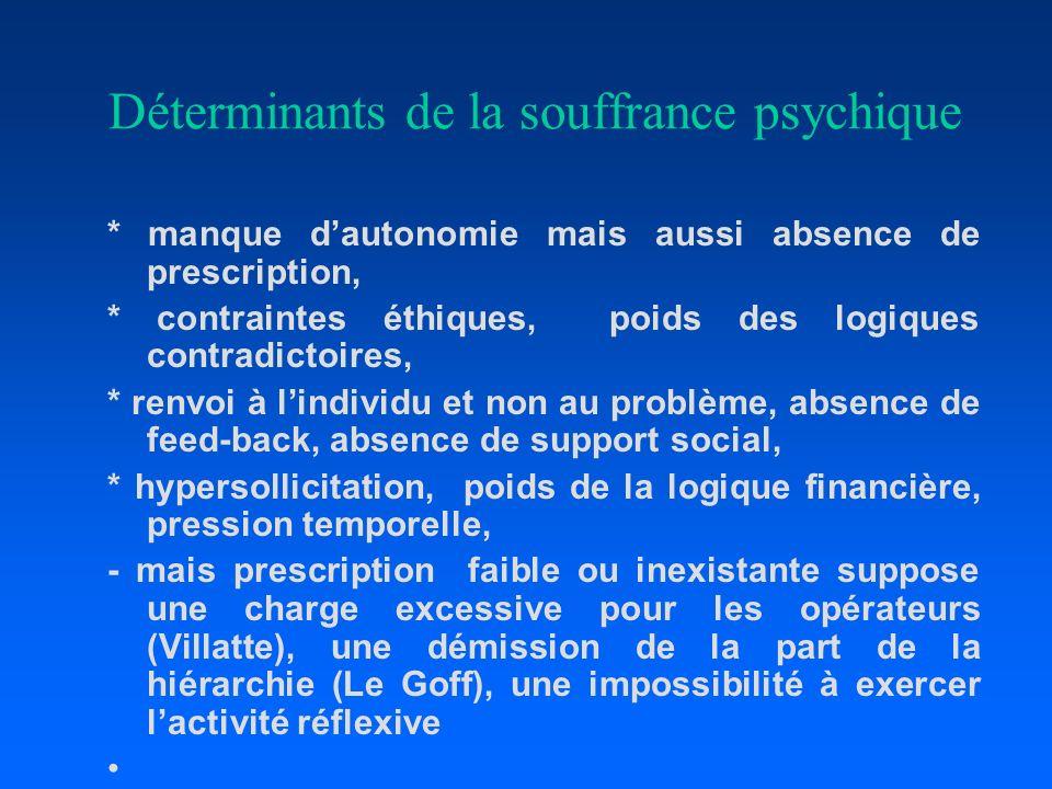 Déterminants de la souffrance psychique * manque dautonomie mais aussi absence de prescription, * contraintes éthiques, poids des logiques contradicto