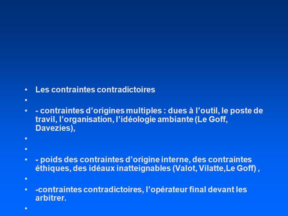 Les contraintes contradictoires - contraintes dorigines multiples : dues à loutil, le poste de travil, lorganisation, lidéologie ambiante (Le Goff, Da