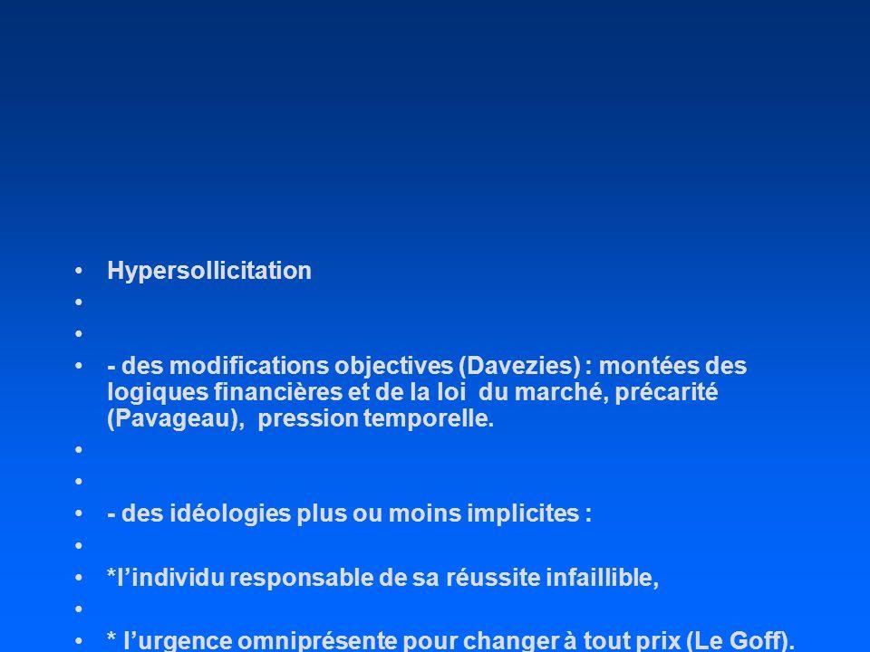 Hypersollicitation - des modifications objectives (Davezies) : montées des logiques financières et de la loi du marché, précarité (Pavageau), pression
