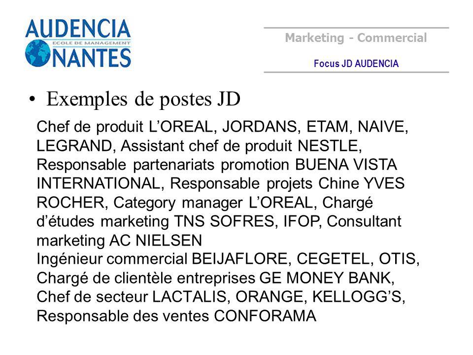 Exemples de postes JD Chef de produit LOREAL, JORDANS, ETAM, NAIVE, LEGRAND, Assistant chef de produit NESTLE, Responsable partenariats promotion BUEN