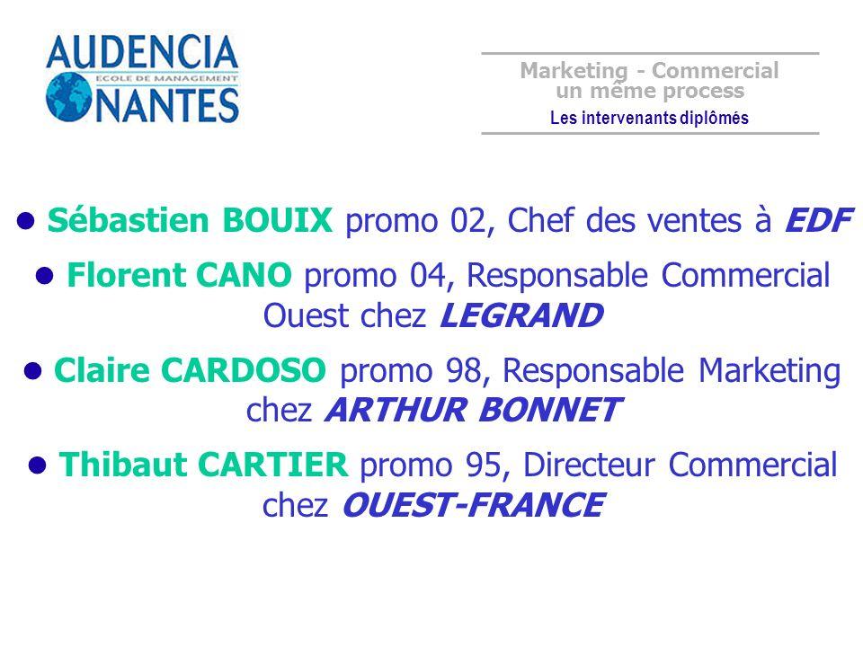 Sébastien BOUIX promo 02, Chef des ventes à EDF Florent CANO promo 04, Responsable Commercial Ouest chez LEGRAND Claire CARDOSO promo 98, Responsable