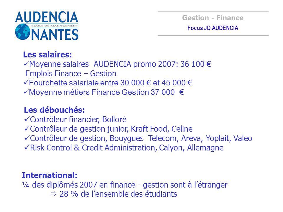 Les salaires: Moyenne salaires AUDENCIA promo 2007: 36 100 Emplois Finance – Gestion Fourchette salariale entre 30 000 et 45 000 Moyenne métiers Finan