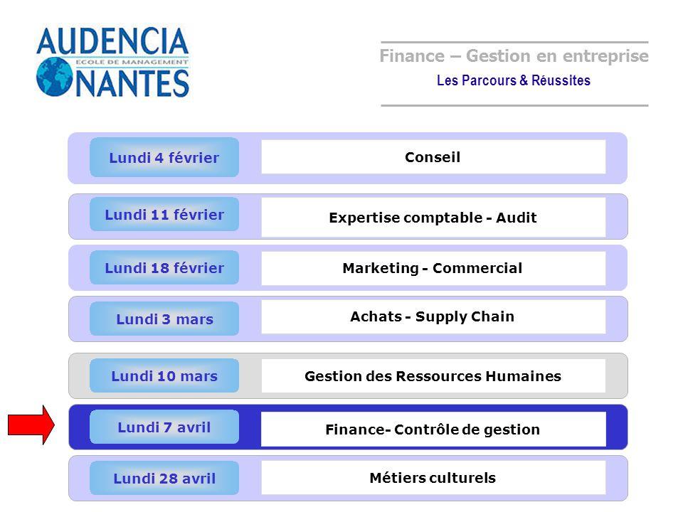 Benjamin BINOT, promo 2002, Finance Group Manager - PROCTER & GAMBLE Xavier ROMERO, promo 1995, Contrôleur de Gestion - KRAFTFOODS Emmanuel PELHATE, promo 2004, Analyste Crédit - EULER HERMES SFAC Nicolas RETAILLEAU, promo 2003, Contrôleur de Gestion branche essuyage - VALEO Finance –Gestion Les intervenants diplômés