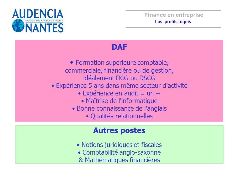 DAF Formation supérieure comptable, commerciale, financière ou de gestion, idéalement DCG ou DSCG Expérience 5 ans dans même secteur dactivité Expérie