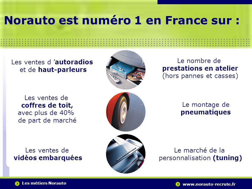 Les métiers Norauto www.norauto-recrute.fr..….…………………………………………………………………………. Norauto est numéro 1 en France sur : Les ventes d autoradios et de haut-pa