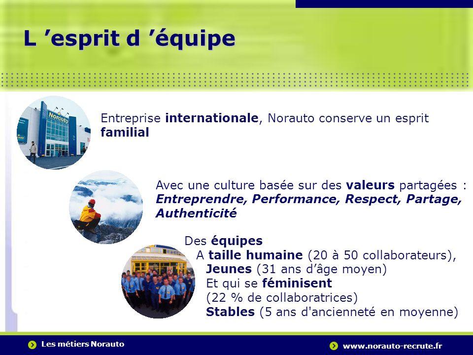 Les métiers Norauto www.norauto-recrute.fr..….…………………………………………………………………………. L esprit d équipe Entreprise internationale, Norauto conserve un esprit fa