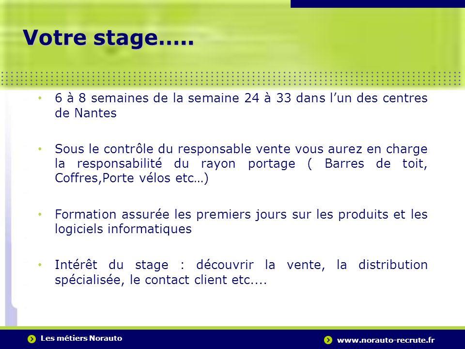 Les métiers Norauto www.norauto-recrute.fr..….…………………………………………………………………………. Votre stage….. 6 à 8 semaines de la semaine 24 à 33 dans lun des centres d