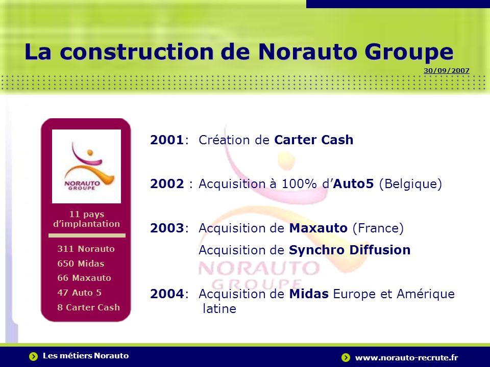 Les métiers Norauto www.norauto-recrute.fr..….…………………………………………………………………………. La construction de Norauto Groupe 2001: Création de Carter Cash 2002 : Acq