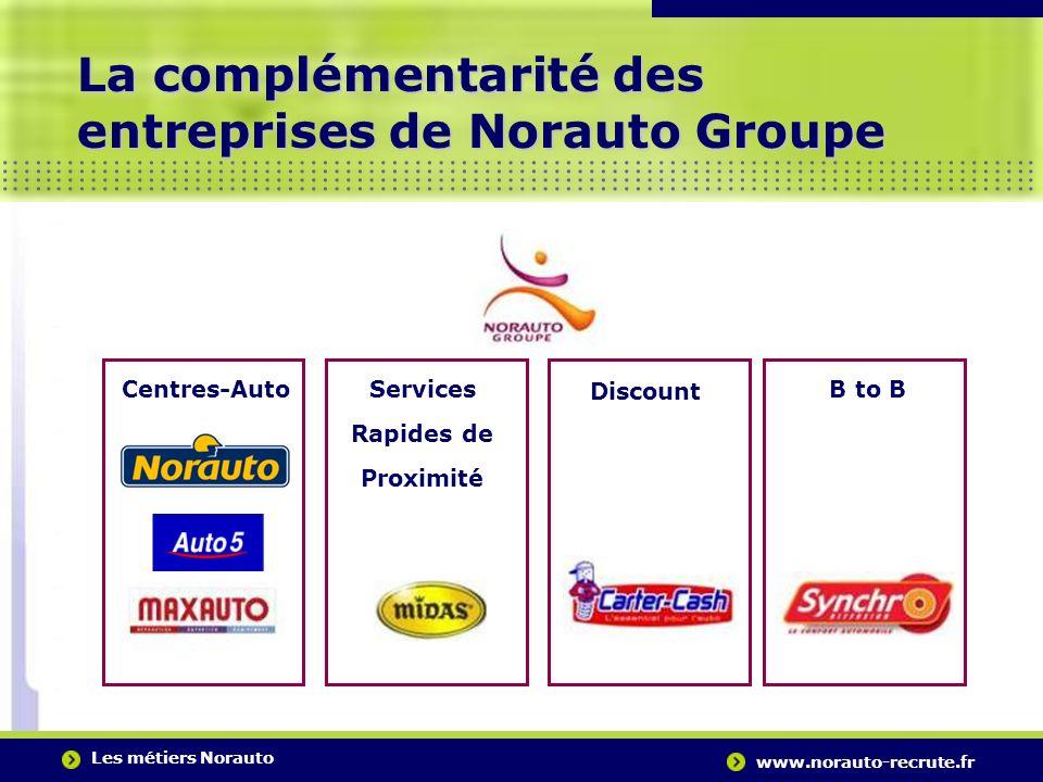 Les métiers Norauto www.norauto-recrute.fr..….…………………………………………………………………………. La complémentarité des entreprises de Norauto Groupe Centres-AutoServices