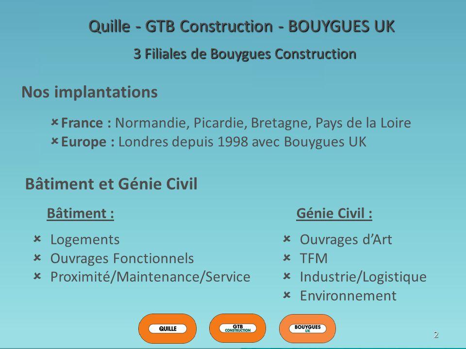 2 Quille - GTB Construction - BOUYGUES UK Nos implantations France : Normandie, Picardie, Bretagne, Pays de la Loire Europe : Londres depuis 1998 avec