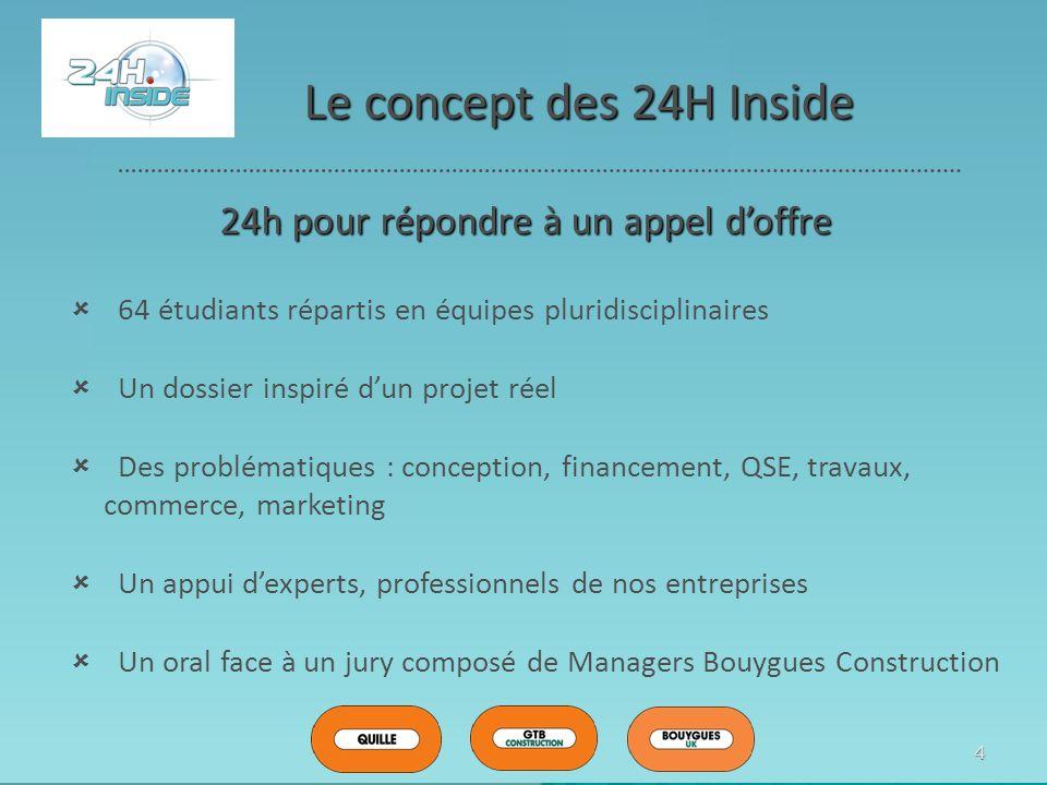 4 Le concept des 24H Inside 24h pour répondre à un appel doffre 64 étudiants répartis en équipes pluridisciplinaires Un dossier inspiré dun projet rée