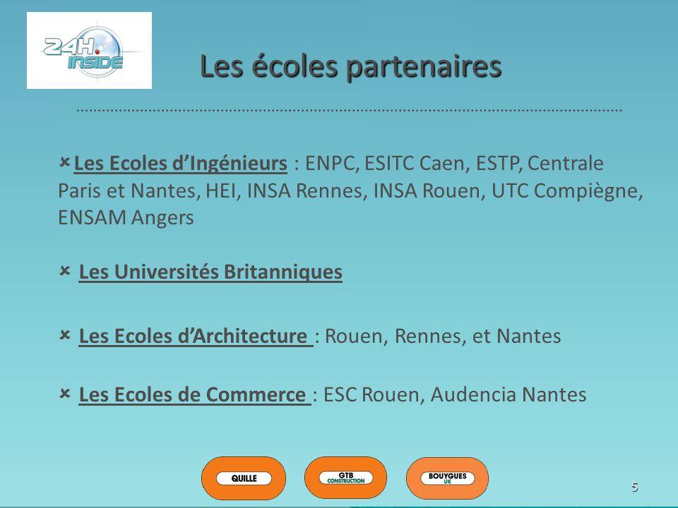 5 Les Ecoles dIngénieurs : ENPC, ESITC Caen, ESTP, Centrale Paris et Nantes, HEI, INSA Rennes, INSA Rouen, UTC Compiègne, ENSAM Angers Les Universités