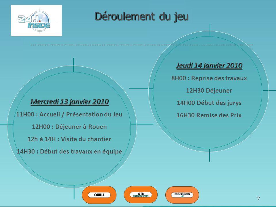 7 Déroulement du jeu Mercredi 13 janvier 2010 11H00 : Accueil / Présentation du Jeu 12H00 : Déjeuner à Rouen 12h à 14H : Visite du chantier 14H30 : Dé