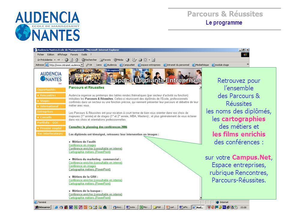 Parcours & Réussites Le programme Retrouvez pour lensemble des Parcours & Réussites les noms des diplômés, les cartographies des métiers et les films