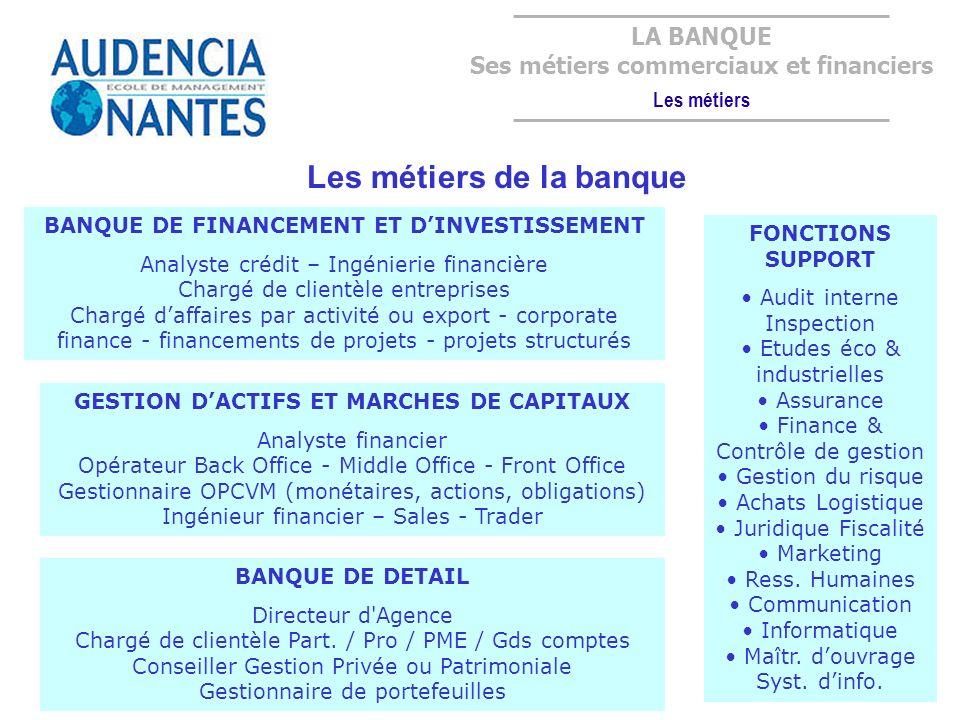 BANQUE DE DETAIL Directeur d Agence Chargé de clientèle Part.