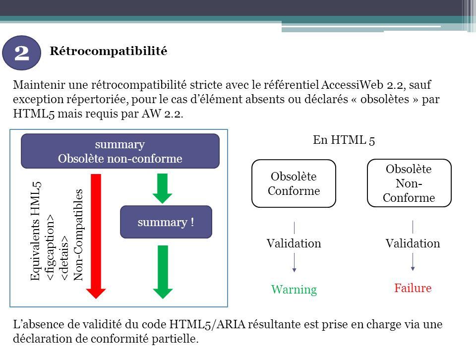 Rétrocompatibilité 2 Maintenir une rétrocompatibilité stricte avec le référentiel AccessiWeb 2.2, sauf exception répertoriée, pour le cas délément absents ou déclarés « obsolètes » par HTML5 mais requis par AW 2.2.