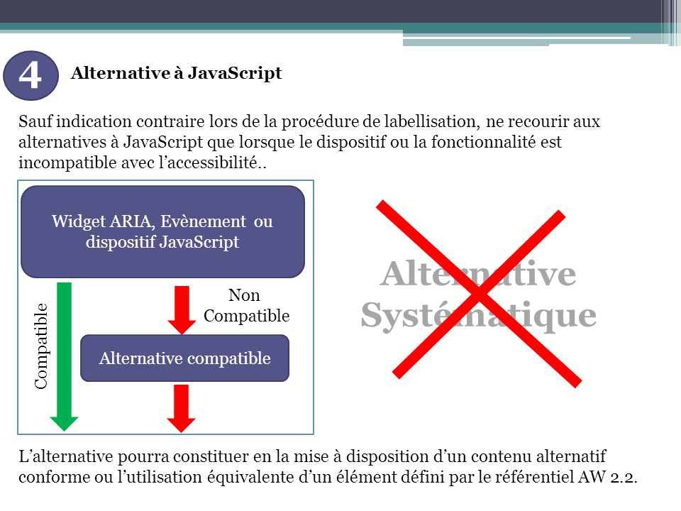 Alternative à JavaScript 4 Sauf indication contraire lors de la procédure de labellisation, ne recourir aux alternatives à JavaScript que lorsque le d