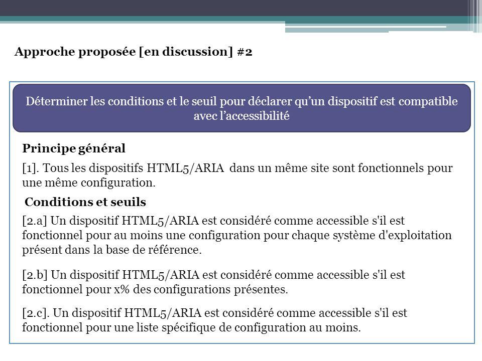 Approche proposée [en discussion] #2 Déterminer les conditions et le seuil pour déclarer quun dispositif est compatible avec laccessibilité [1].