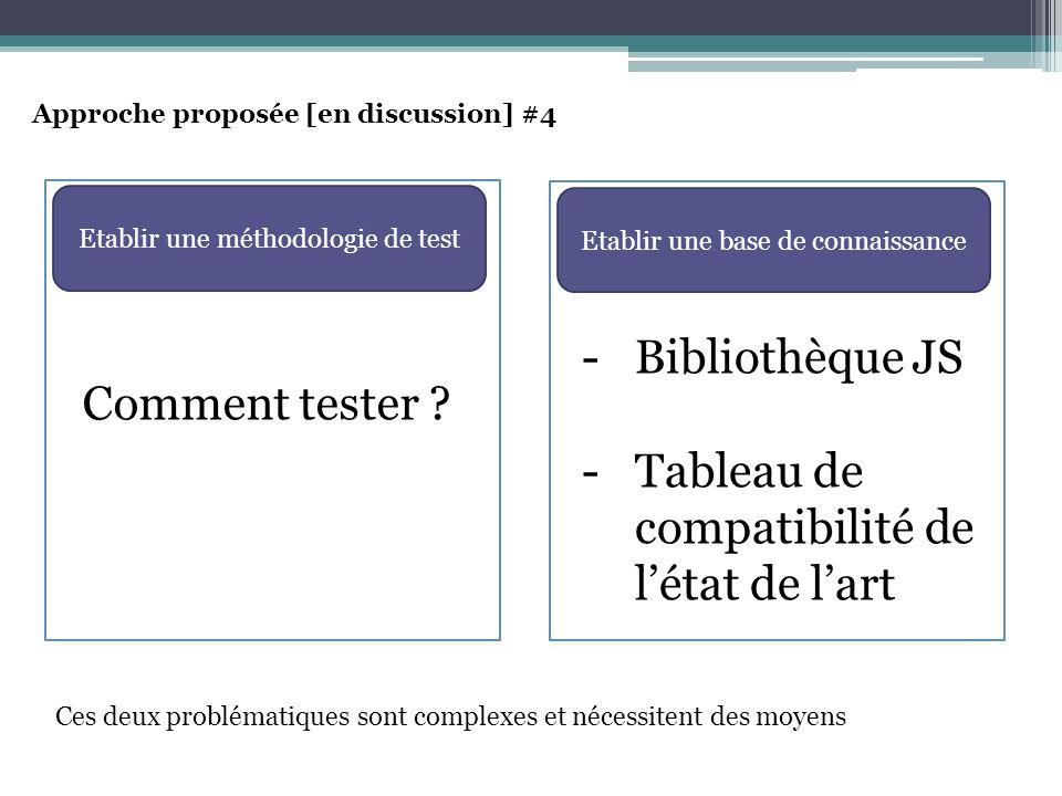 Exemple dadaptation du référentiel AW 2.2 Préambule 5